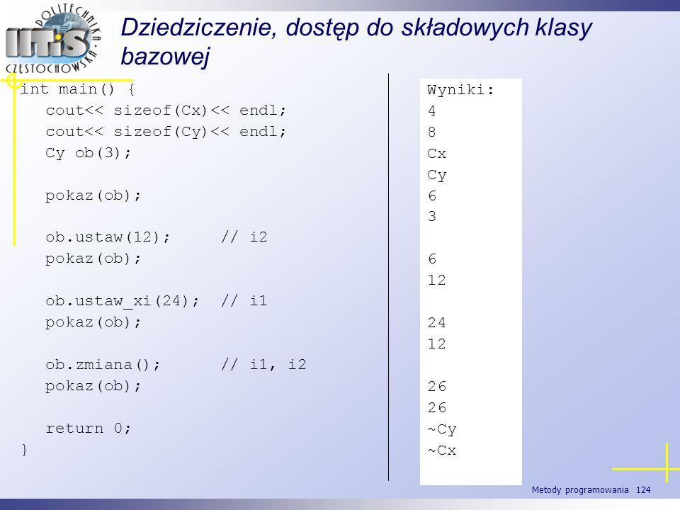 Metody programowania 124 Dziedziczenie, dostęp do składowych klasy bazowej int main() { cout<< sizeof(Cx)<< endl; cout<< sizeof(Cy)<< endl; Cy ob(3);