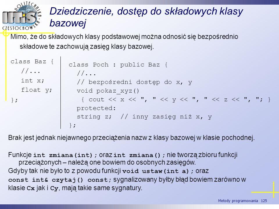 Metody programowania 125 Dziedziczenie, dostęp do składowych klasy bazowej Mimo, że do składowych klasy podstawowej można odnosić się bezpośrednio skł