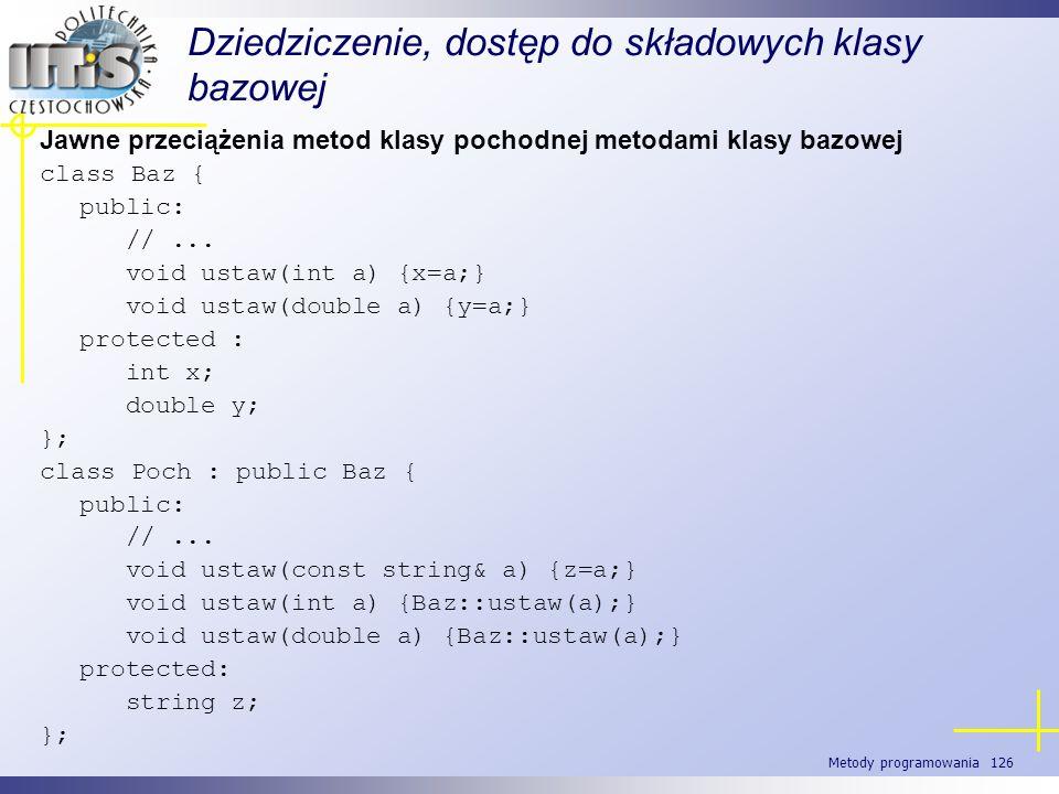 Metody programowania 126 Dziedziczenie, dostęp do składowych klasy bazowej Jawne przeciążenia metod klasy pochodnej metodami klasy bazowej class Baz {