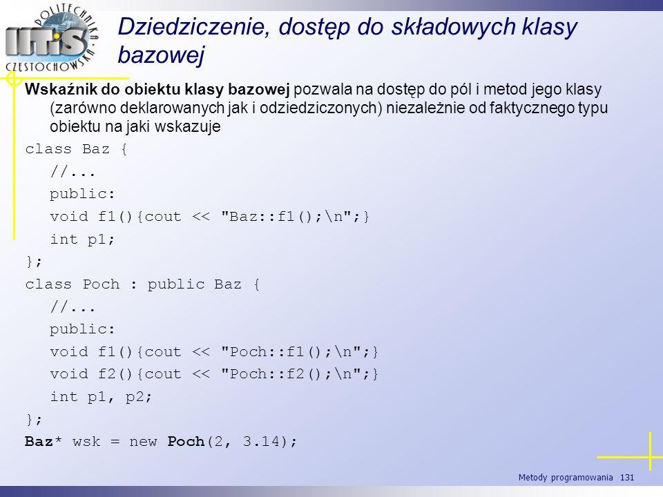 Metody programowania 131 Dziedziczenie, dostęp do składowych klasy bazowej Wskaźnik do obiektu klasy bazowej pozwala na dostęp do pól i metod jego kla