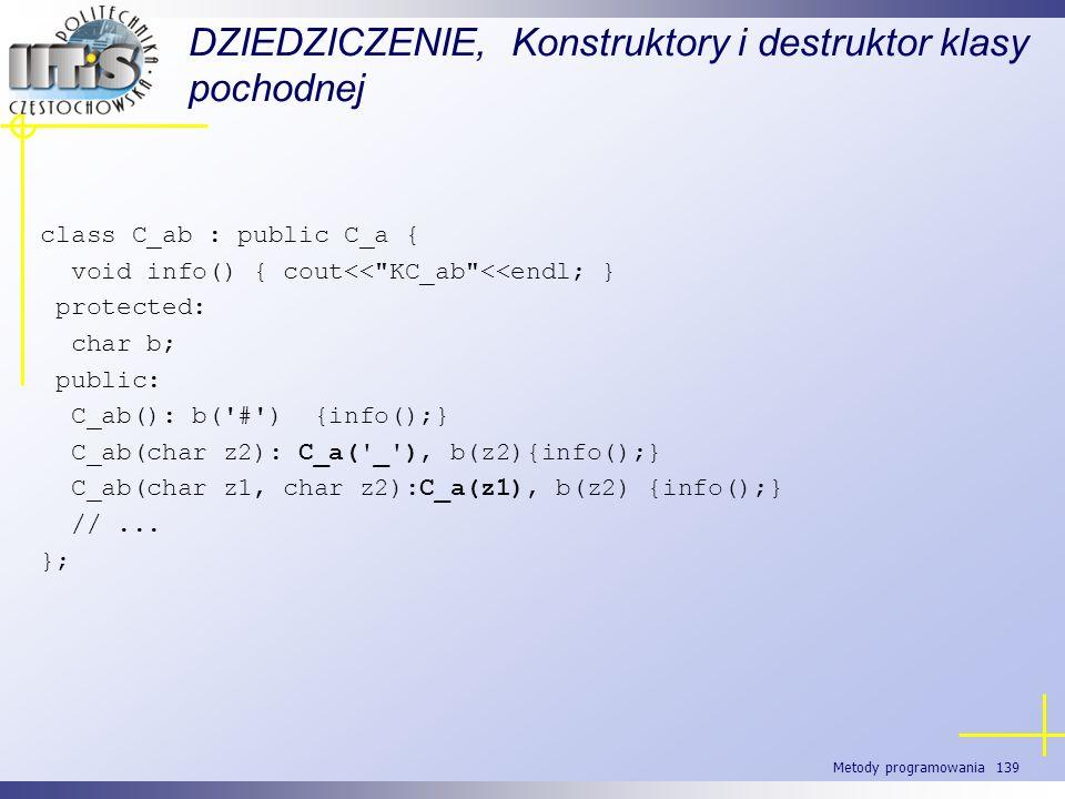 Metody programowania 139 DZIEDZICZENIE, Konstruktory i destruktor klasy pochodnej class C_ab : public C_a { void info() { cout<<