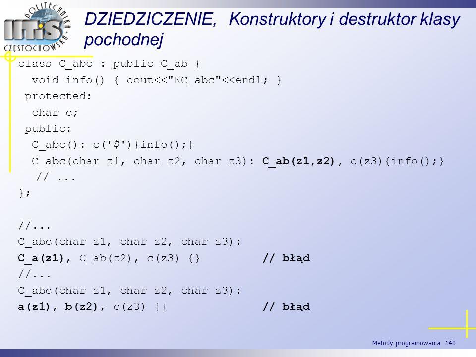 Metody programowania 140 DZIEDZICZENIE, Konstruktory i destruktor klasy pochodnej class C_abc : public C_ab { void info() { cout<<