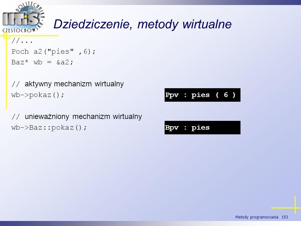 Metody programowania 153 Dziedziczenie, metody wirtualne //... Poch a2(