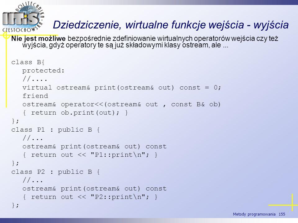 Metody programowania 155 Dziedziczenie, wirtualne funkcje wejścia - wyjścia Nie jest możliwe bezpośrednie zdefiniowanie wirtualnych operatorów wejścia