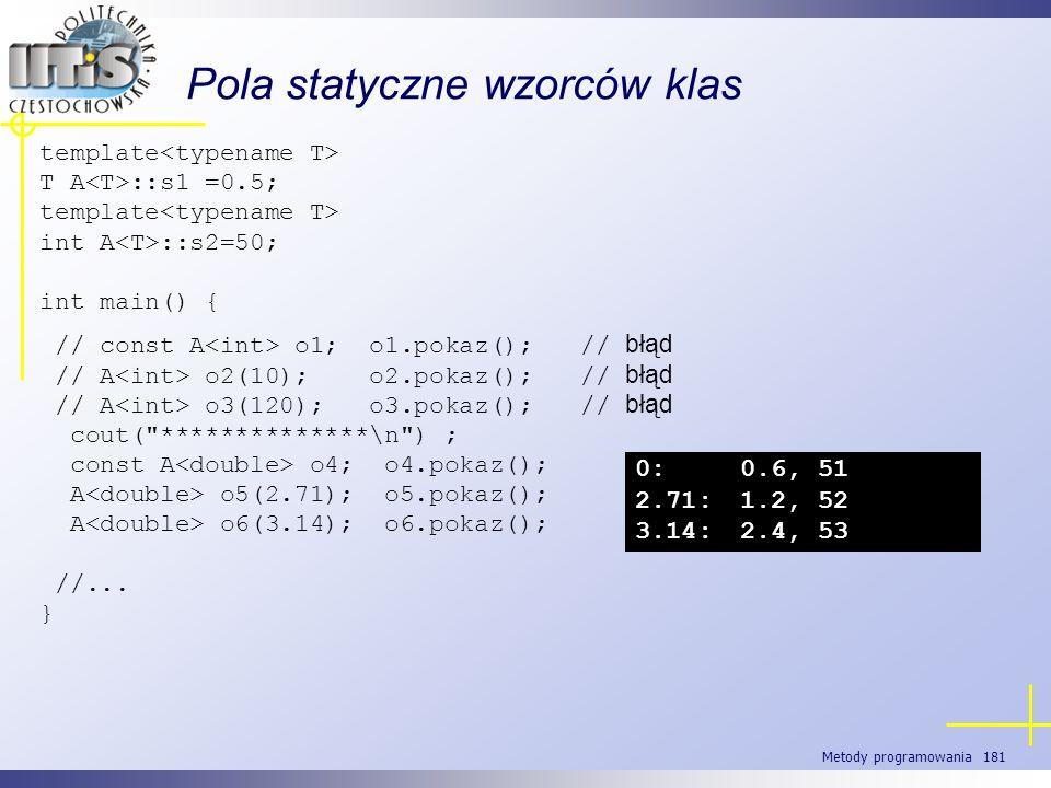 Metody programowania 181 Pola statyczne wzorców klas template T A ::s1 =0.5; template int A ::s2=50; int main() { // const A o1; o1.pokaz(); // błąd /