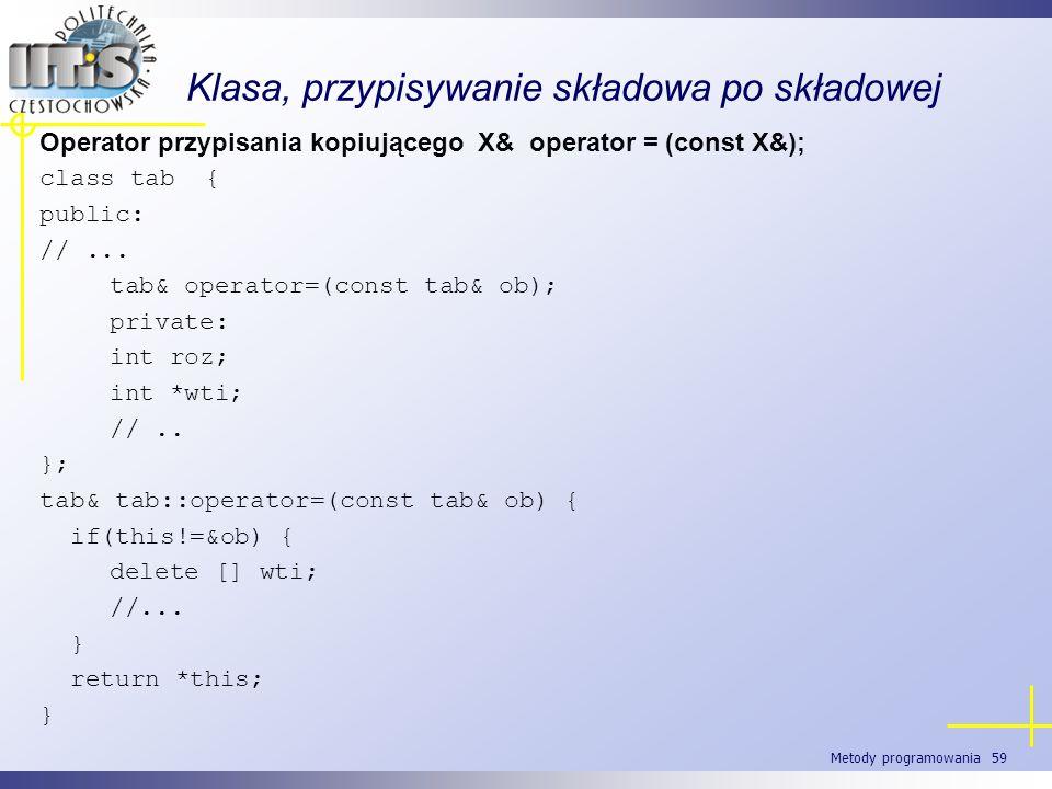 Metody programowania 59 Klasa, przypisywanie składowa po składowej Operator przypisania kopiującego X& operator = (const X&); class tab { public: //..