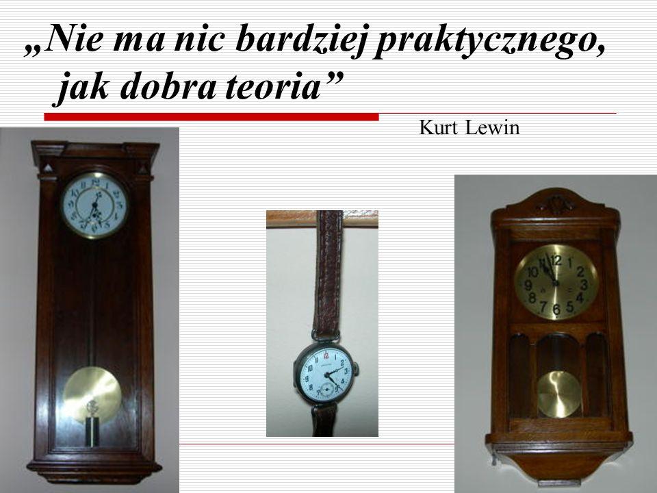 Nie ma nic bardziej praktycznego, jak dobra teoria Kurt Lewin