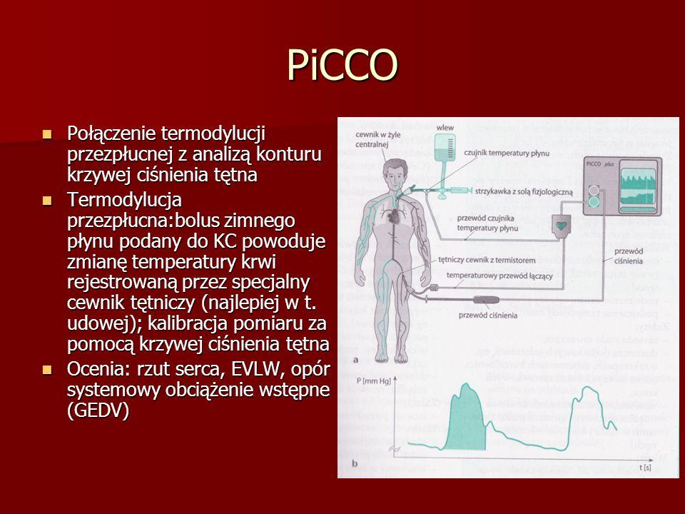 PiCCO Połączenie termodylucji przezpłucnej z analizą konturu krzywej ciśnienia tętna Połączenie termodylucji przezpłucnej z analizą konturu krzywej ci