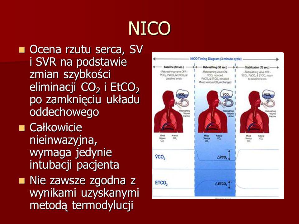 NICO Ocena rzutu serca, SV i SVR na podstawie zmian szybkości eliminacji CO 2 i EtCO 2 po zamknięciu układu oddechowego Ocena rzutu serca, SV i SVR na