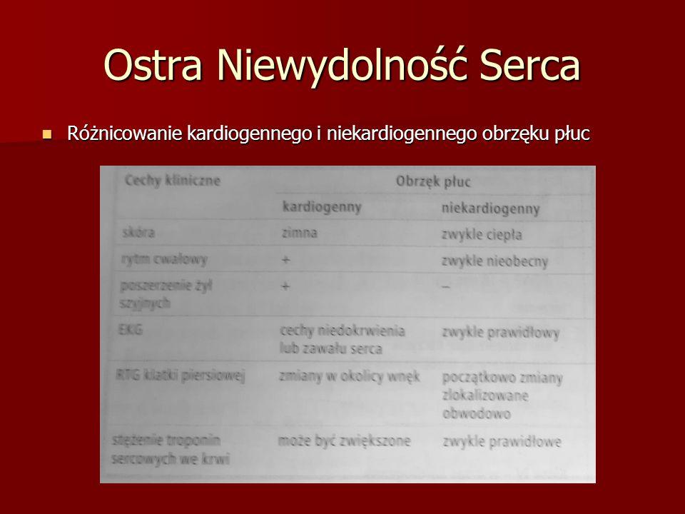 Ostra Niewydolność Serca Różnicowanie kardiogennego i niekardiogennego obrzęku płuc Różnicowanie kardiogennego i niekardiogennego obrzęku płuc
