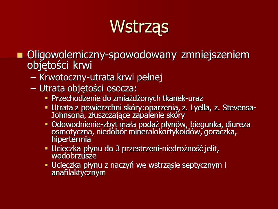 Wstrząs Oligowolemiczny-spowodowany zmniejszeniem objętości krwi Oligowolemiczny-spowodowany zmniejszeniem objętości krwi –Krwotoczny-utrata krwi pełn