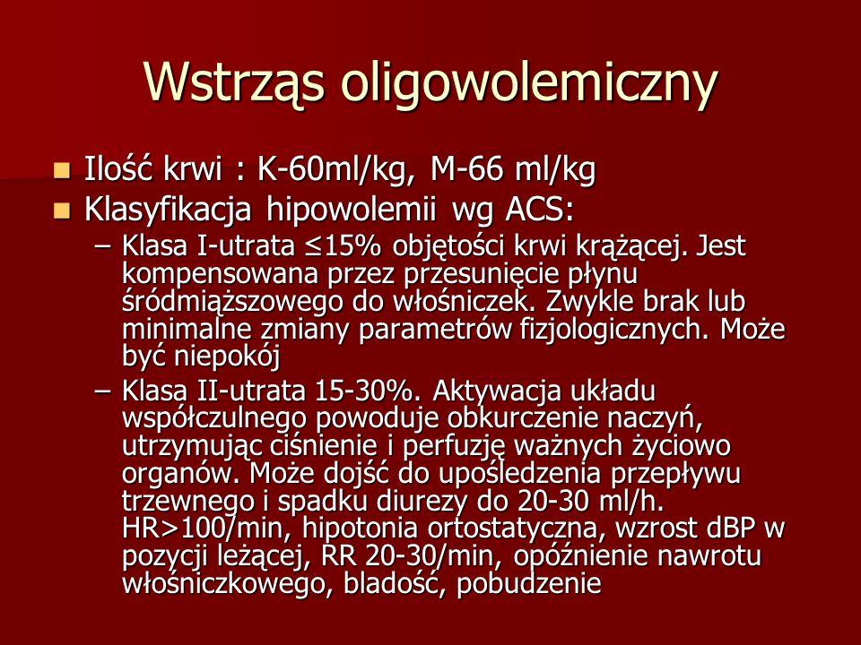 Wstrząs oligowolemiczny Ilość krwi : K-60ml/kg, M-66 ml/kg Ilość krwi : K-60ml/kg, M-66 ml/kg Klasyfikacja hipowolemii wg ACS: Klasyfikacja hipowolemi