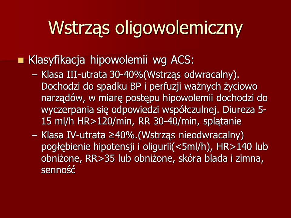 Wstrząs oligowolemiczny Klasyfikacja hipowolemii wg ACS: Klasyfikacja hipowolemii wg ACS: –Klasa III-utrata 30-40%(Wstrząs odwracalny). Dochodzi do sp