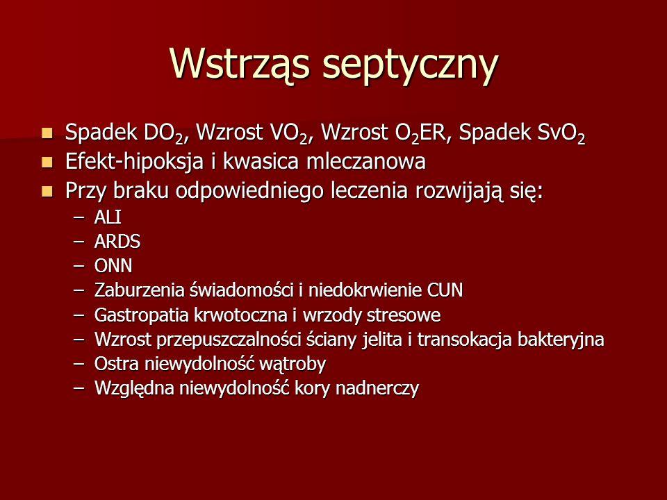 Wstrząs septyczny Spadek DO 2, Wzrost VO 2, Wzrost O 2 ER, Spadek SvO 2 Spadek DO 2, Wzrost VO 2, Wzrost O 2 ER, Spadek SvO 2 Efekt-hipoksja i kwasica