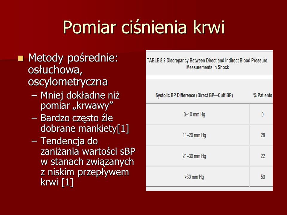 Pomiar ciśnienia krwi Metody pośrednie: osłuchowa, oscylometryczna Metody pośrednie: osłuchowa, oscylometryczna –Mniej dokładne niż pomiar krwawy –Bar