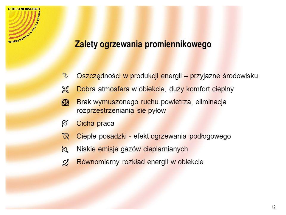 11 Ogrzewania promiennikowe: potrójny pozytywny efekt Tu oszczędzamy dużo energii. 1Ogrzewania promiennikowe podwyższa efekt odczutego ciepła w obiekc