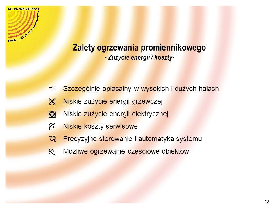 12 Zalety ogrzewania promiennikowego ÊOszczędności w produkcji energii – przyjazne środowisku ËDobra atmosfera w obiekcie, duży komfort cieplny ÌBrak