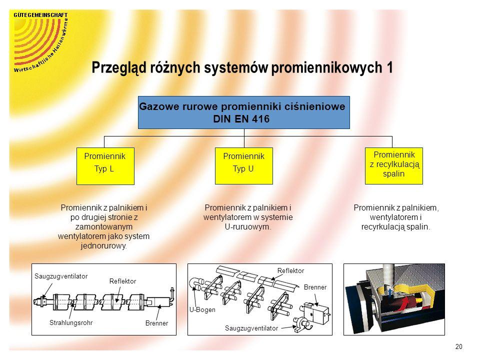 19 Elastyczne systemy ogrzewania dzięki zastosowaniu promienników rurowych