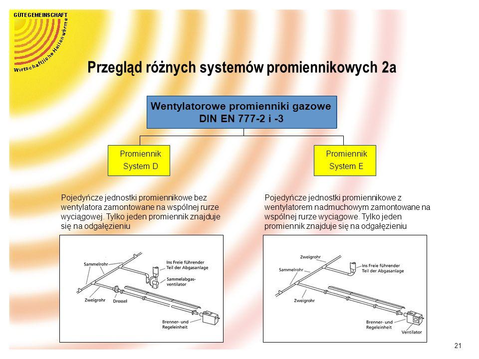 20 Przegląd różnych systemów promiennikowych 1 Promiennik z recylkulacją spalin Promiennik Typ U Promiennik Typ L Gazowe rurowe promienniki ciśnieniow