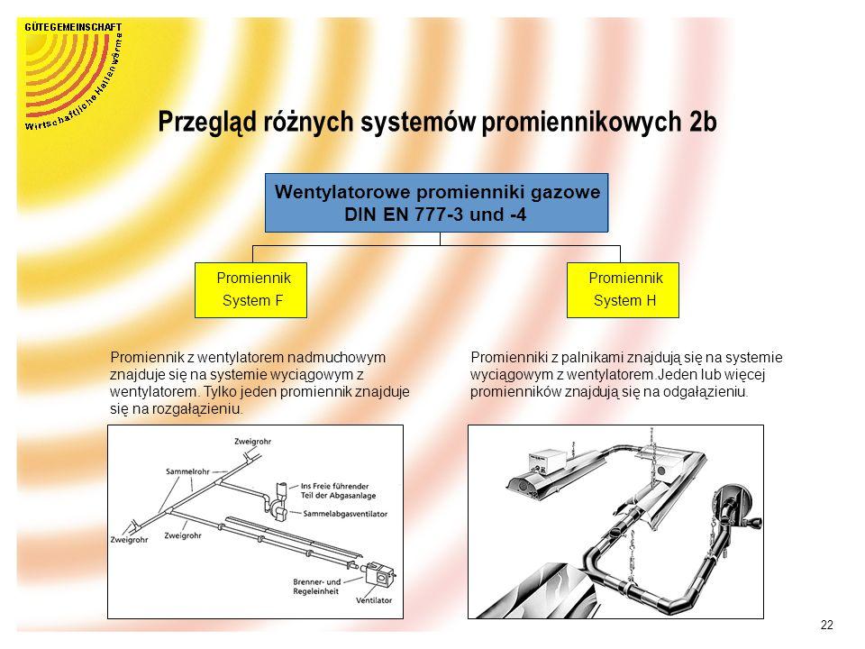 21 Przegląd różnych systemów promiennikowych 2a Wentylatorowe promienniki gazowe DIN EN 777-2 i -3 Promiennik System D Promiennik System E Pojedyńcze