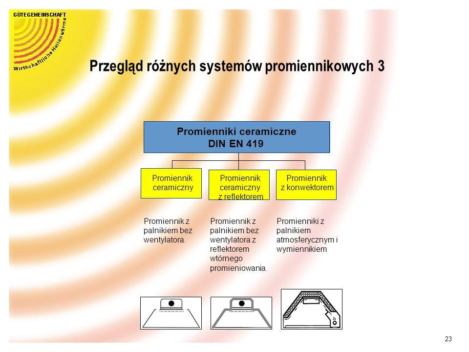 22 Przegląd różnych systemów promiennikowych 2b Wentylatorowe promienniki gazowe DIN EN 777-3 und -4 Promiennik System F Promiennik System H Promienni