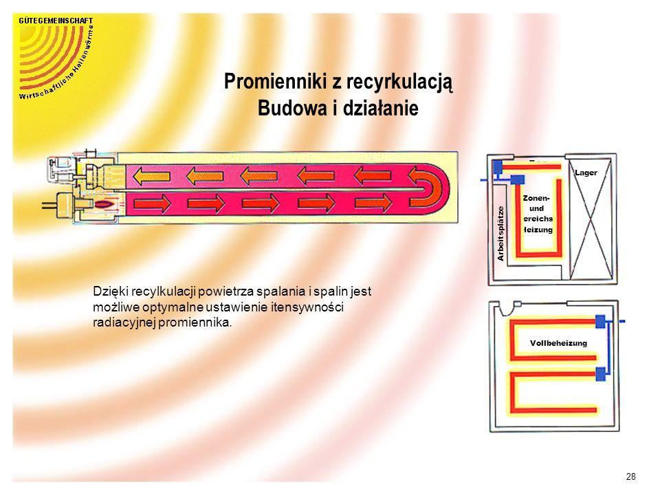 27 Promienniki rurowe z recyrkulacją Promienniki tego typu są budowane pod projekt. Długość, moc i średnica rur są dopasowane idealnie do zapotrzebowa