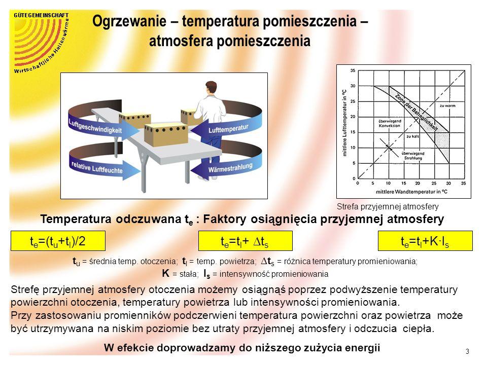3 Ogrzewanie – temperatura pomieszczenia – atmosfera pomieszczenia t u = średnia temp.