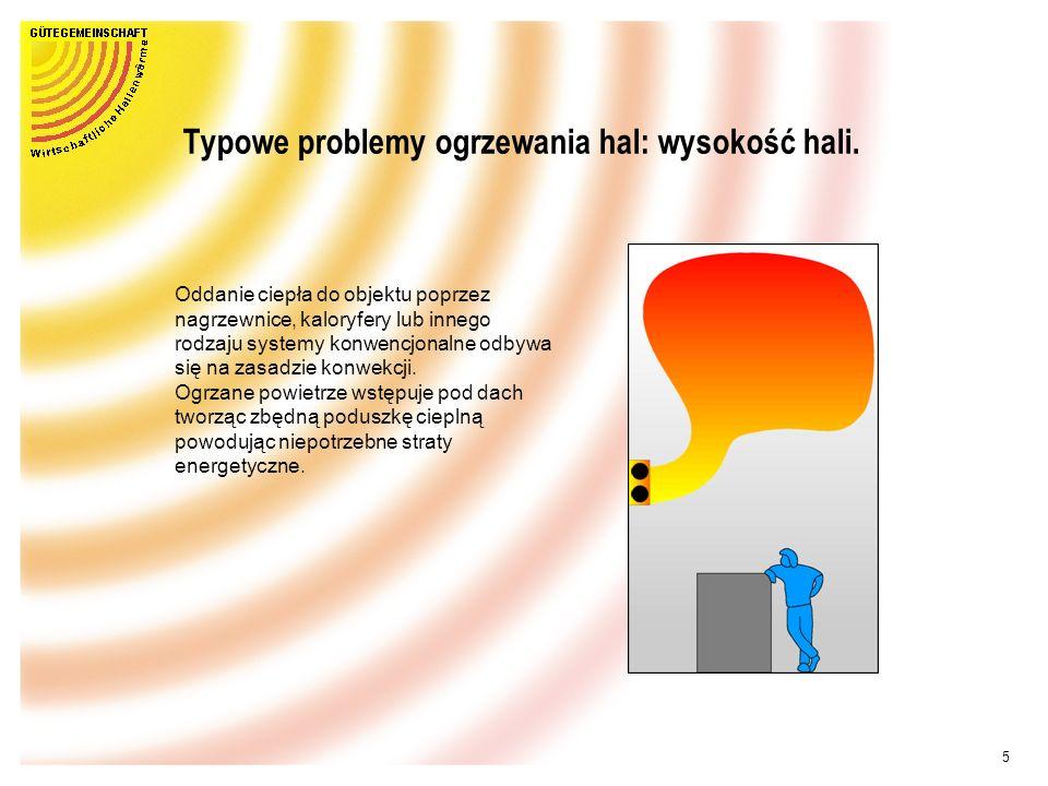 4 Typowe problemy ogrzewania hal Przy projektowaniu systemu ogrzewania hali nie chodzi tylko o istalację pewnych mocy energetycznych ale również o opt