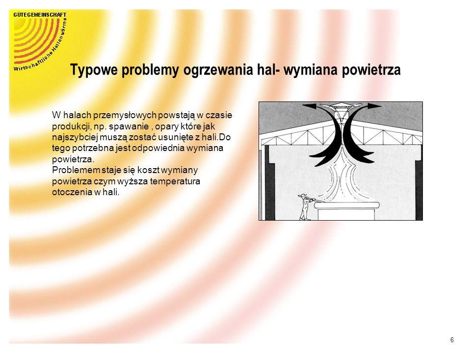6 Typowe problemy ogrzewania hal- wymiana powietrza W halach przemysłowych powstają w czasie produkcji, np.