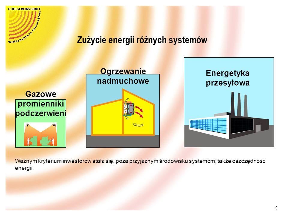 9 Zużycie energii różnych systemów Ogrzewanie nadmuchowe Ważnym kryterium inwestorów stała się, poza przyjaznym środowisku systemom, także oszczędność energii.