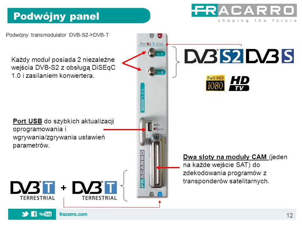12 Każdy moduł posiada 2 niezależne wejścia DVB-S2 z obsługą DiSEqC 1.0 i zasilaniem konwertera. Port USB do szybkich aktualizacji oprogramowania i wg