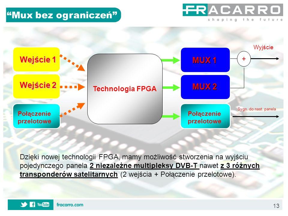 13 Wejście 1 Wejście 2 Połączenie przelotowe MUX 1 MUX 2 + Wyjście Dzięki nowej technologii FPGA, mamy możliwość stworzenia na wyjściu pojedynczego pa