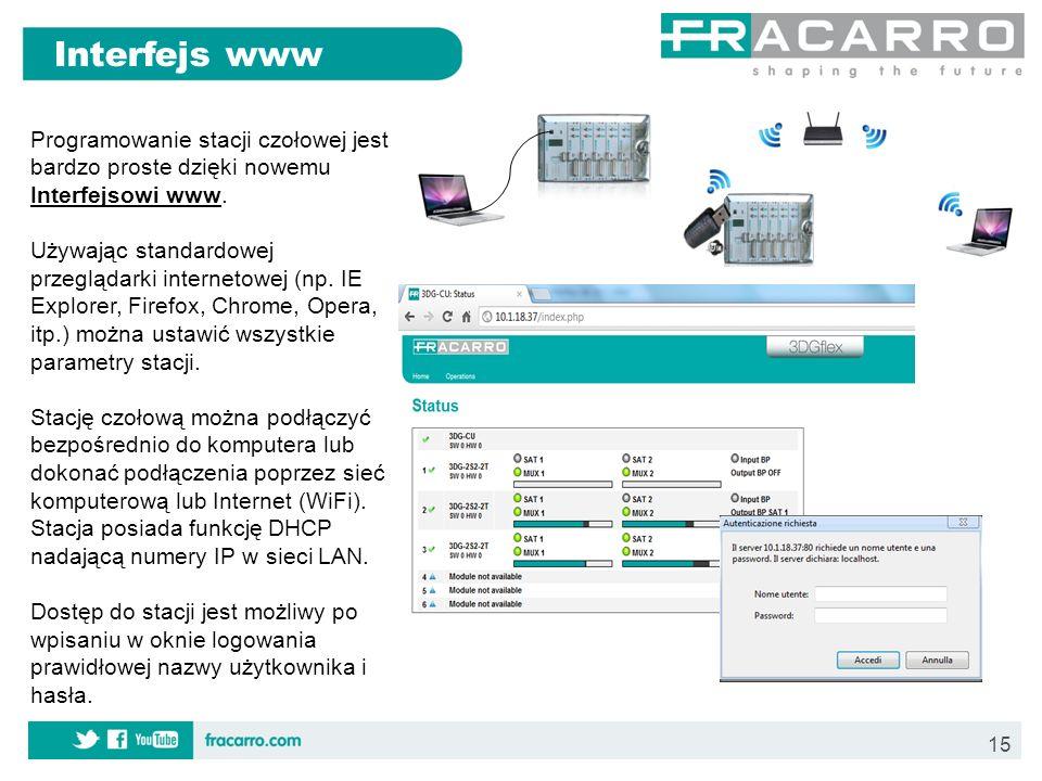 15 Programowanie stacji czołowej jest bardzo proste dzięki nowemu Interfejsowi www. Używając standardowej przeglądarki internetowej (np. IE Explorer,