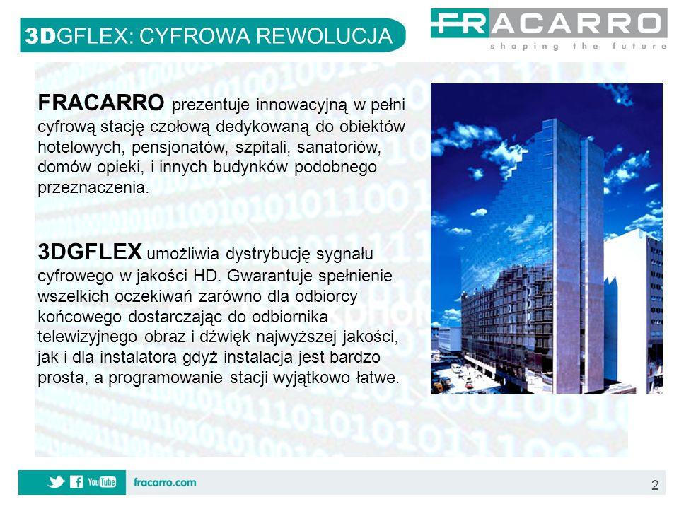 2 FRACARRO prezentuje innowacyjną w pełni cyfrową stację czołową dedykowaną do obiektów hotelowych, pensjonatów, szpitali, sanatoriów, domów opieki, i