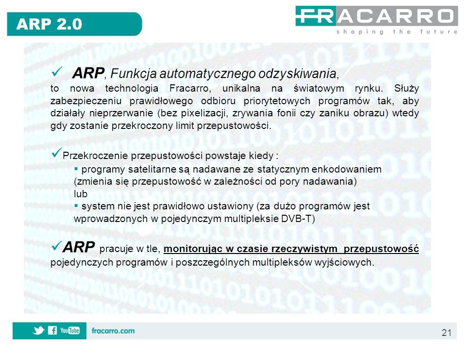 21 ARP, Funkcja automatycznego odzyskiwania, to nowa technologia Fracarro, unikalna na światowym rynku. Służy zabezpieczeniu prawidłowego odbioru prio