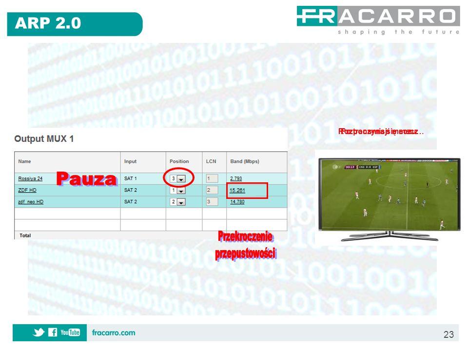 23 ARP 2.0 CH. 13 Rozpoczyna się mecz Po transmisji meczu…