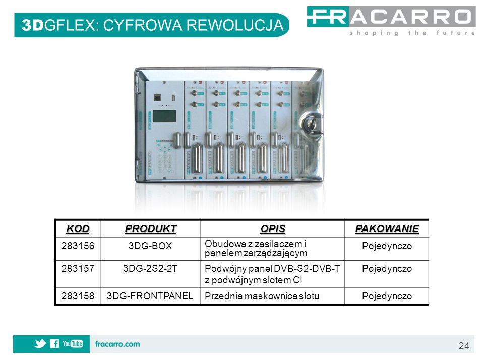 24 3D GFLEX: CYFROWA REWOLUCJA KODPRODUKTOPISPAKOWANIE 2831563DG-BOX Obudowa z zasilaczem i panelem zarządzającym Pojedynczo 2831573DG-2S2-2TPodwójny