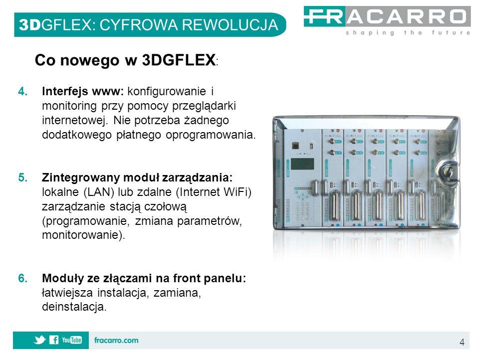 15 Programowanie stacji czołowej jest bardzo proste dzięki nowemu Interfejsowi www.