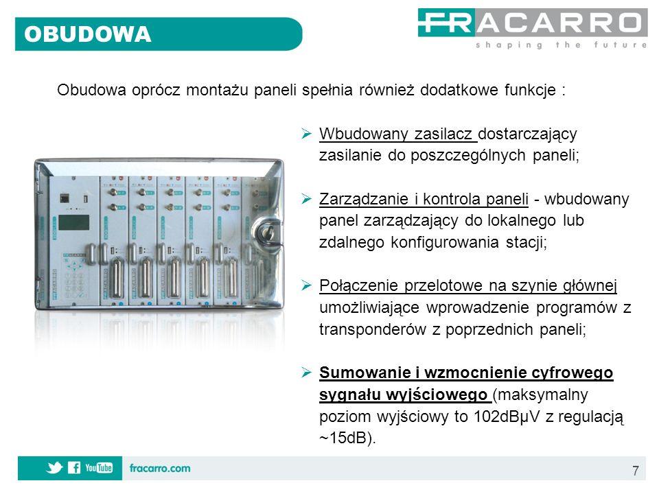 8 PANEL ZARZĄDZAJĄCY umieszczony jako pierwszy służy do : Zasilania wszystkich 6 paneli roboczych; Konfiguracji stacji czołowej, lokalnie lub zdalnie poprzez przeglądarkę internetową.
