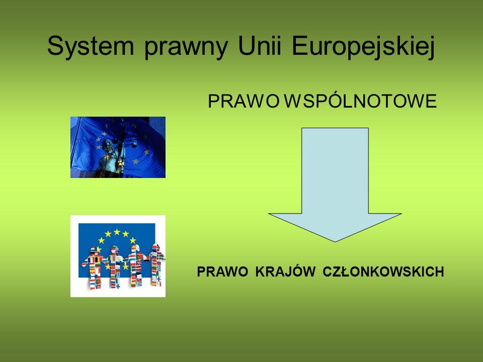 System prawny Unii Europejskiej PRAWO WSPÓLNOTOWE PRAWO KRAJÓW CZŁONKOWSKICH