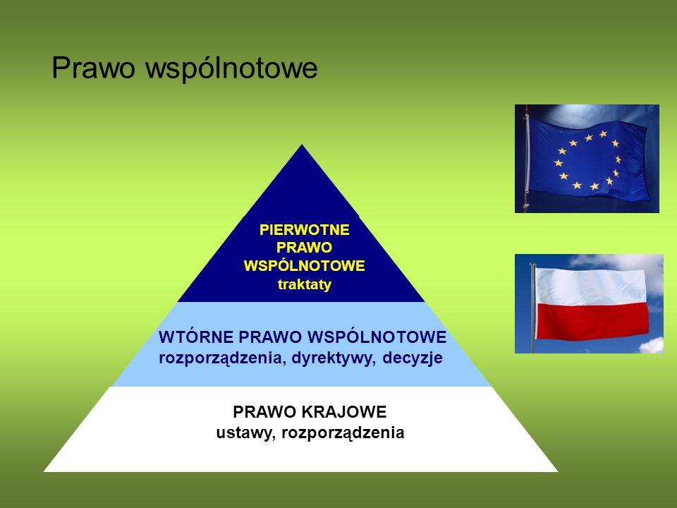 Polskie rozporządzenia Rozporządzenie Ministra Rolnictwa i Rozwoju Wsi z dnia 16 grudnia 2002 r.