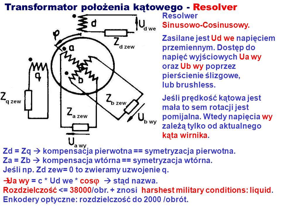Transformator położenia kątowego - Resolver Resolwer Sinusowo-Cosinusowy. Zasilane jest Ud we napięciem przemiennym. Dostęp do napięć wyjściowych Ua w