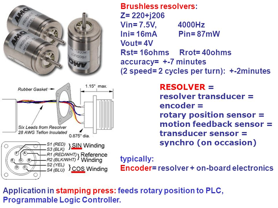 Brushless resolvers: Z= 220+j206 Vin= 7.5V, 4000Hz Ini= 16mA Pin= 87mW Vout= 4V Rst= 16ohms Rrot= 40ohms accuracy= +-7 minutes (2 speed= 2 cycles per