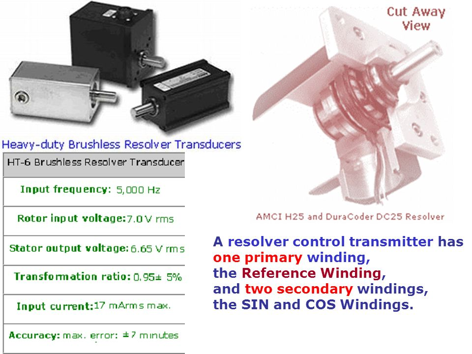 A resolver control transmitter has one primary winding, the Reference Winding, and two secondary windings, the SIN and COS Windings.
