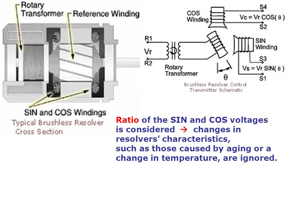 RESOLVER CONTROL TRANSFORMER Has 2 input stator windings, the SIN and COS windings, and 1 rotor output winding.