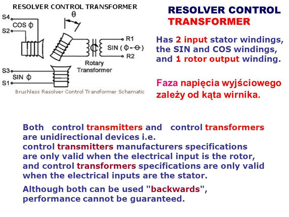 RESOLVER CONTROL TRANSFORMER Has 2 input stator windings, the SIN and COS windings, and 1 rotor output winding. Faza napięcia wyjściowego zależy od ką