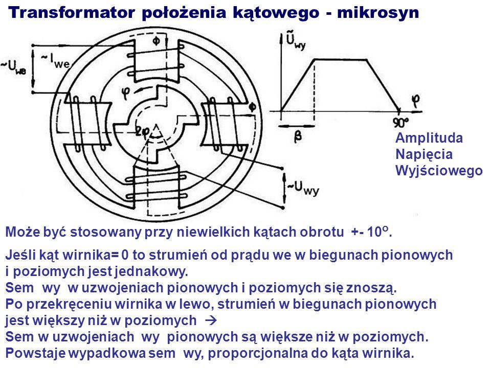 Transformator położenia kątowego - mikrosyn Może być stosowany przy niewielkich kątach obrotu +- 10 o. Jeśli kąt wirnika= 0 to strumień od prądu we w