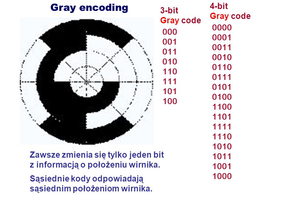 Relative rotary encoder == incremental encoder, is used when absolute encoding methods would be too cumbersome, because of the size of the patterned disc.