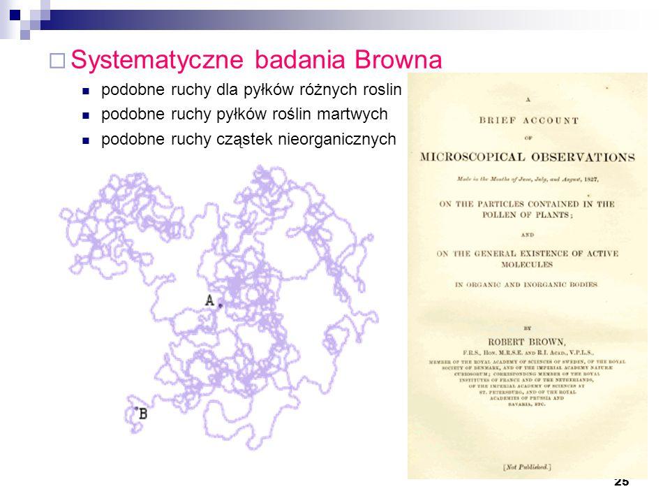 25 Systematyczne badania Browna podobne ruchy dla pyłków różnych roslin podobne ruchy pyłków roślin martwych podobne ruchy cząstek nieorganicznych