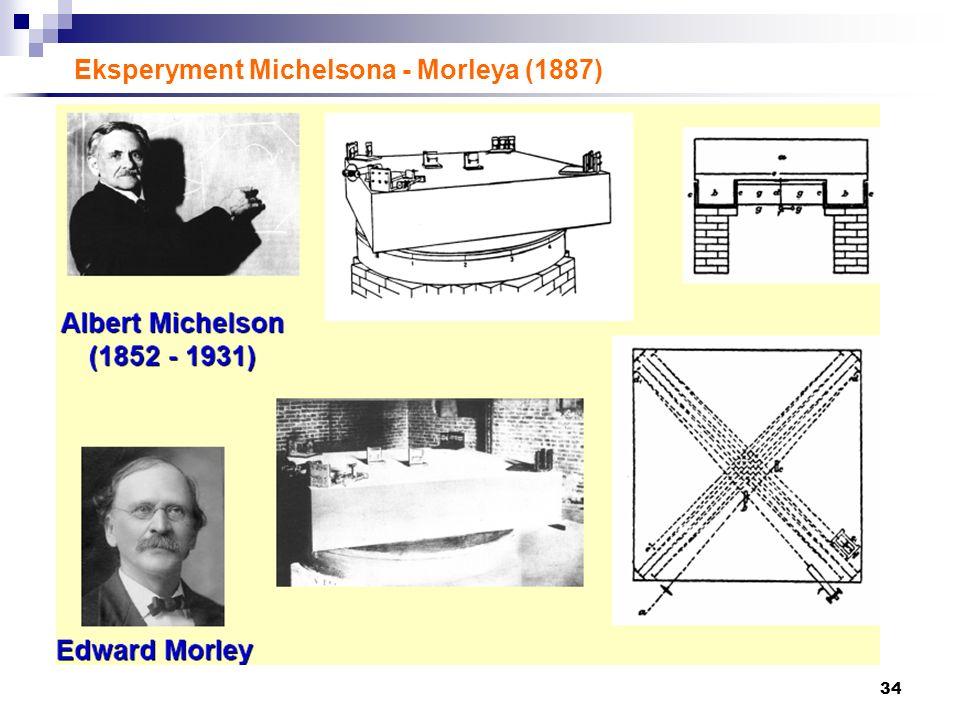 34 Eksperyment Michelsona - Morleya (1887)